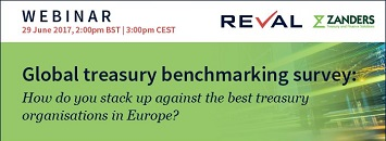 How do you stack up against the best treasury organisations in Europe?